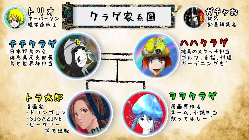 ヲヲクラゲ一家の家系図