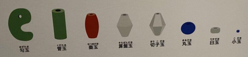 勾玉、管玉、棗玉、算盤玉、切子玉、丸玉、臼玉、小玉の形状。