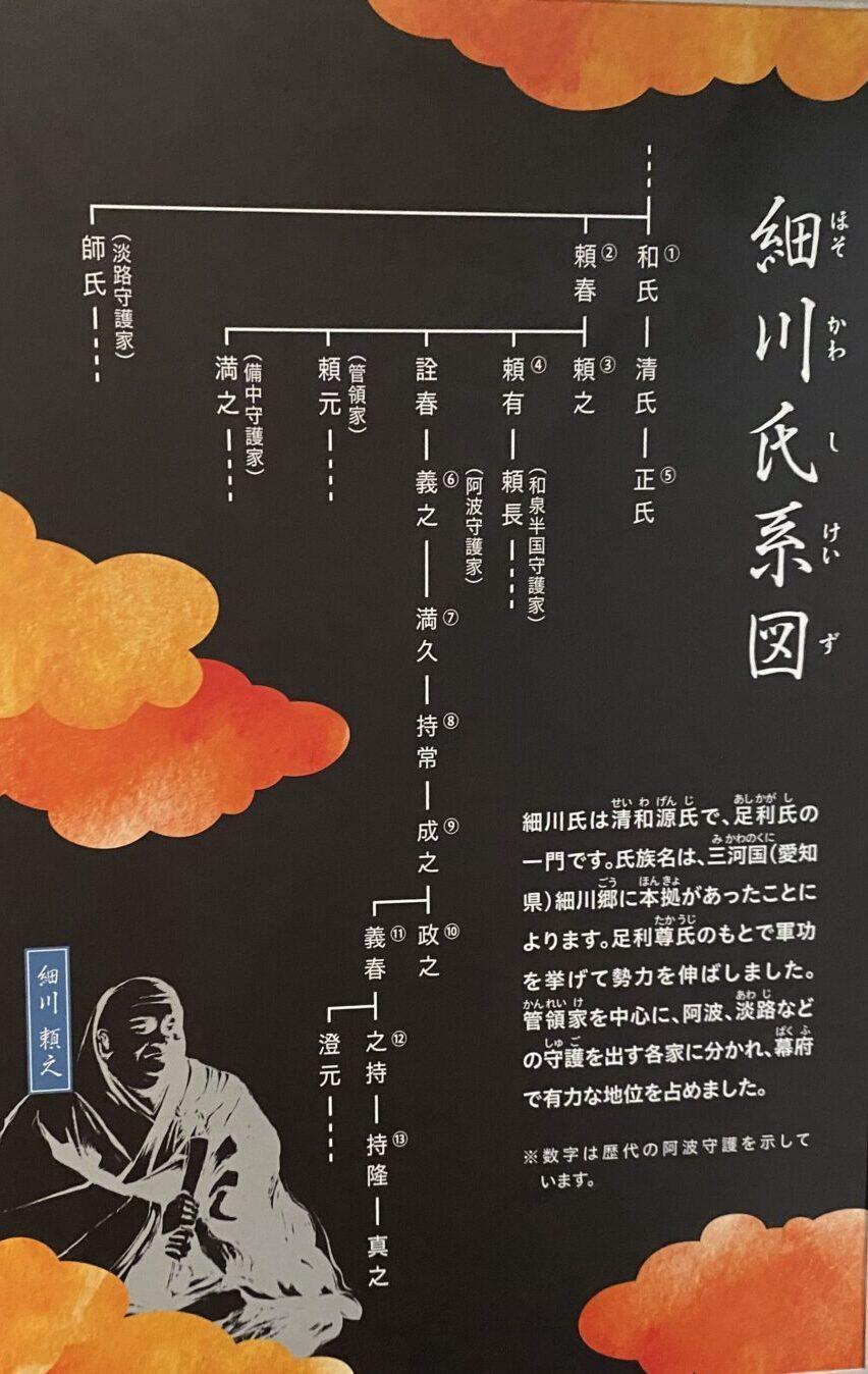 細川氏系図。撮影ヲヲクラゲ。